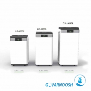 خرید بهترین دستگاه تصفیه هوا خانگی با قیمت مناسب از فروشگاه تصفیه آب گوارنوش